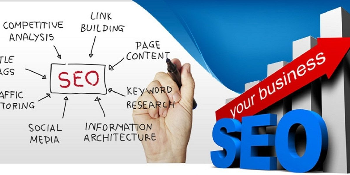 Essential Elements of a Successful SEO campaign