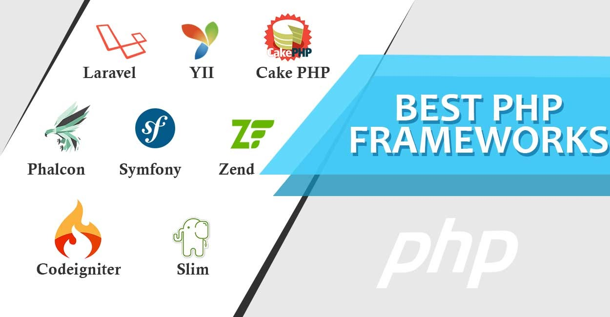 Choosing the Best PHP framework platform in 2018 For Your Business