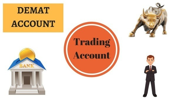 Steps to use Demat Account To Trade in Commodities