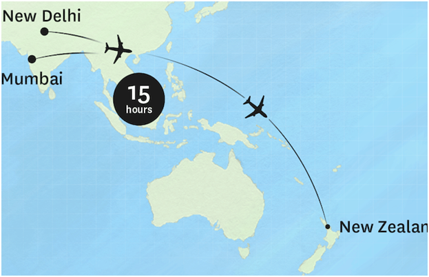 How to Reach New Zealand from India