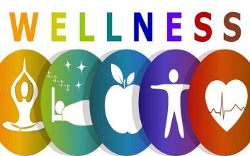 Latest business strategies for wellness and welfare