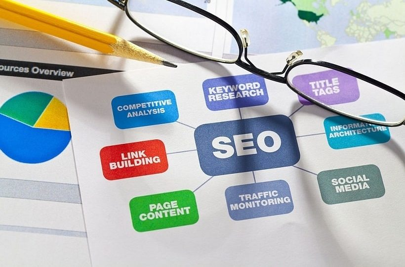 Improve website SEO and Increase traffic
