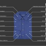 Wear The Blend Of Style And Sustainability With Merino Shirts